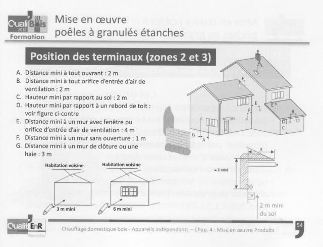 achat poele a bois zone 3. Black Bedroom Furniture Sets. Home Design Ideas