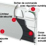radiateur rayonnant principe de fonctionnement
