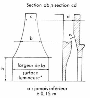 Achat cheminee foyer ouvert dimensions for Construire cheminee foyer ouvert