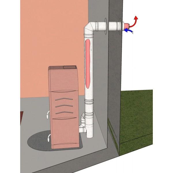 exemple poele a granule ventouse. Black Bedroom Furniture Sets. Home Design Ideas