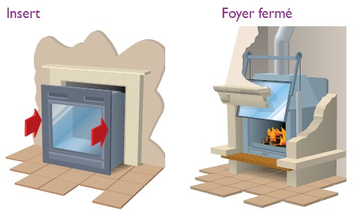 cheminee insert ou foyer ferme