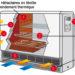 radiateur a panneau rayonnant principe de fonctionnement
