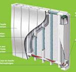 radiateur rayonnant fluide caloporteur
