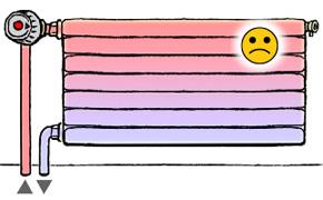 radiateur eau froid en bas